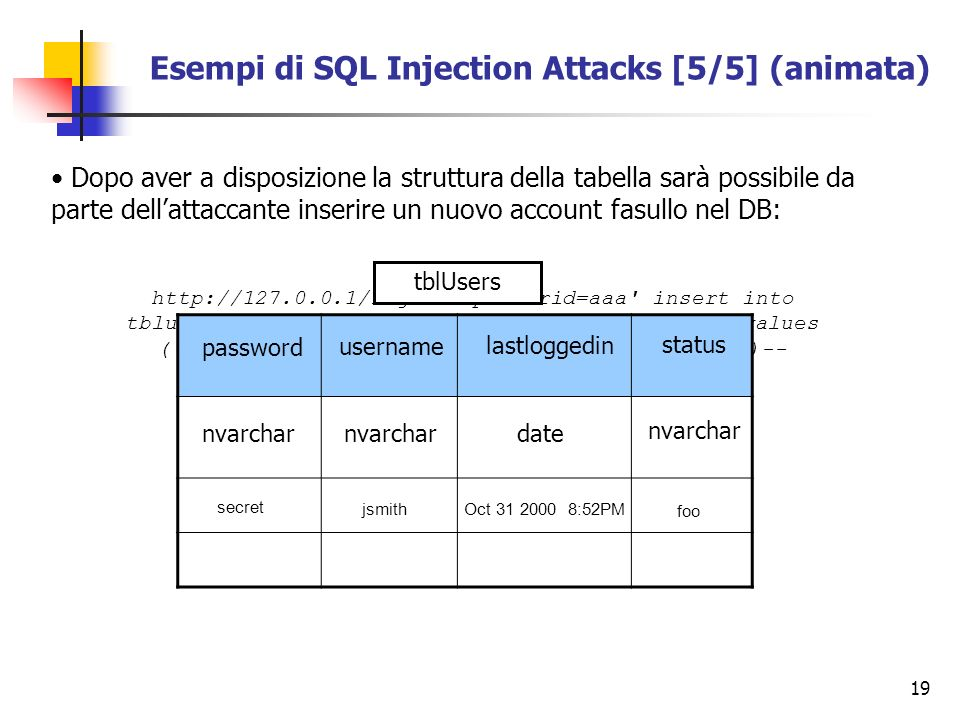 Esempi di SQL Injection Attacks [5/5] (animata)